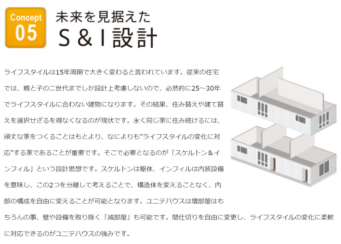 コンセプト5 スケルトン&インフィル設計